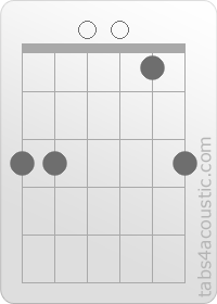 ab bb guitar chord